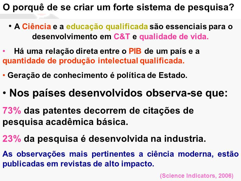 Momento da política de Pós-Graduação Brasileira n Capacitação de docentes para o ensino superior n Desempenho e a qualidade do sistema nacional de PG n Desenvolvimento da pesquisa nas universidades procurando, por meio de sua institucionalização, o atendimento das prioridades nacionais PNPG 2005 / 2010