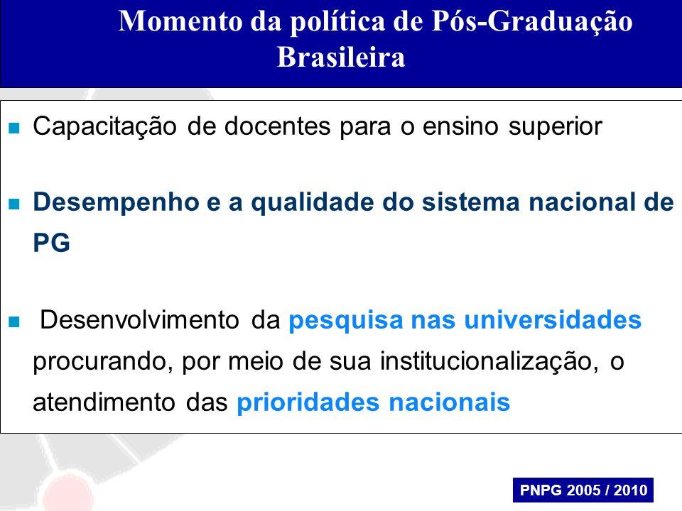 Momento da política de Pós-Graduação Brasileira n Capacitação de docentes para o ensino superior n Desempenho e a qualidade do sistema nacional de PG