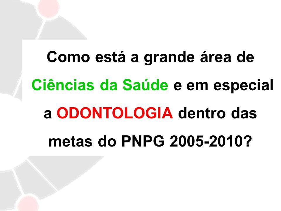 Como está a grande área de Ciências da Saúde e em especial a ODONTOLOGIA dentro das metas do PNPG 2005-2010?