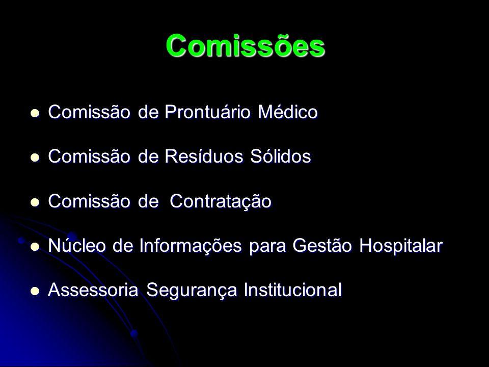 Comissão de Prontuário Médico Comissão de Prontuário Médico Comissão de Resíduos Sólidos Comissão de Resíduos Sólidos Comissão de Contratação Comissão