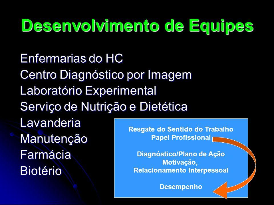 Enfermarias do HC Enfermarias do HC Centro Diagnóstico por Imagem Centro Diagnóstico por Imagem Laboratório Experimental Laboratório Experimental Serv