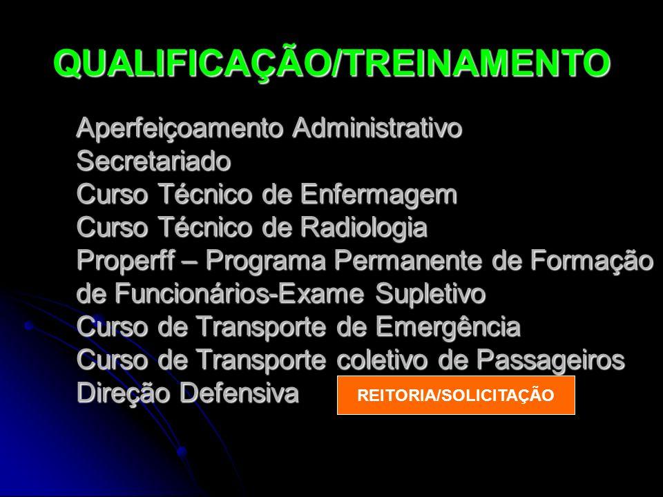 Aperfeiçoamento Administrativo Secretariado Curso Técnico de Enfermagem Curso Técnico de Radiologia Properff – Programa Permanente de Formação de Func