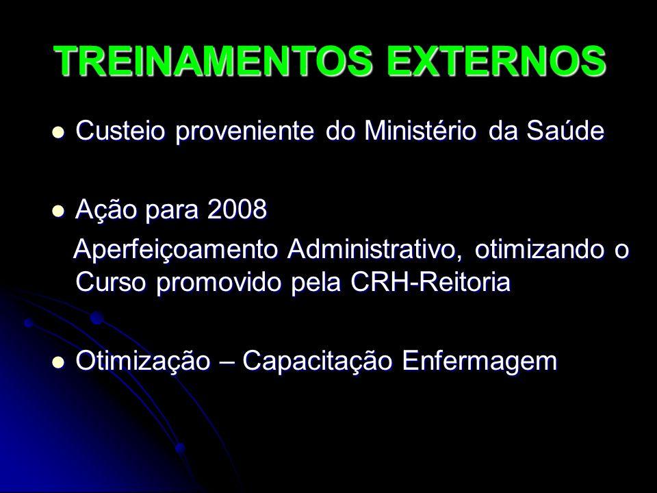 TREINAMENTOS EXTERNOS Custeio proveniente do Ministério da Saúde Custeio proveniente do Ministério da Saúde Ação para 2008 Ação para 2008 Aperfeiçoame