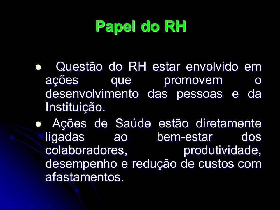 Papel do RH Questão do RH estar envolvido em ações que promovem o desenvolvimento das pessoas e da Instituição. Questão do RH estar envolvido em ações