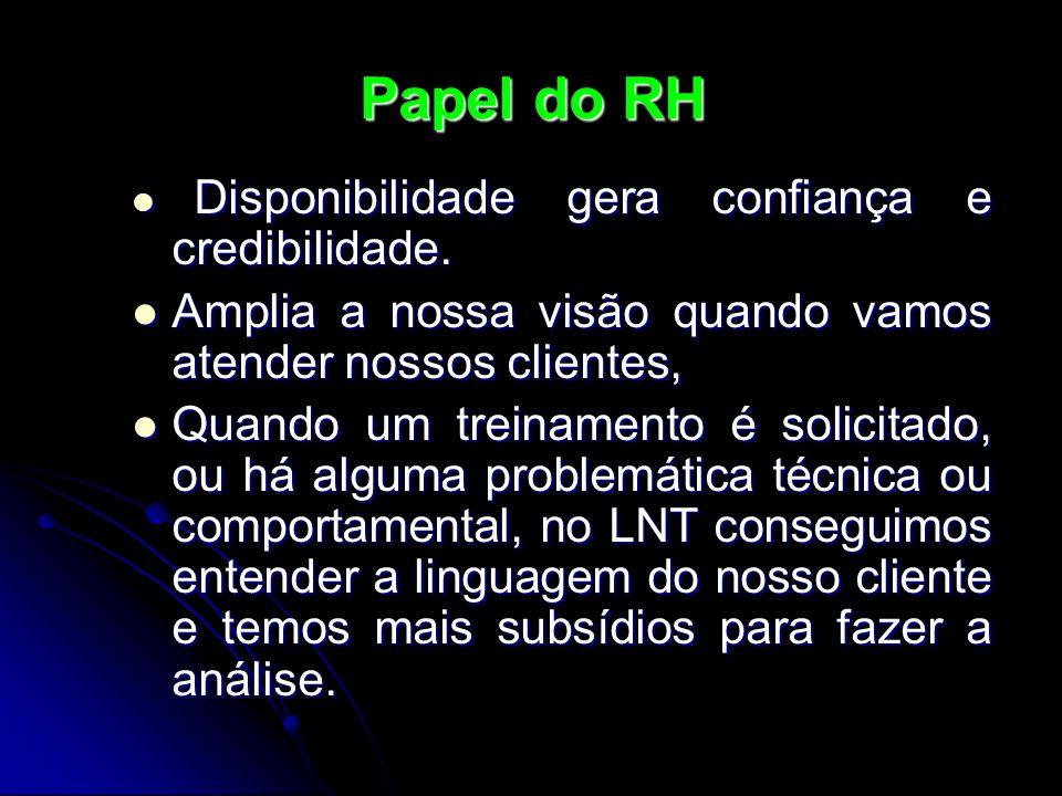 Papel do RH Disponibilidade gera confiança e credibilidade. Disponibilidade gera confiança e credibilidade. Amplia a nossa visão quando vamos atender
