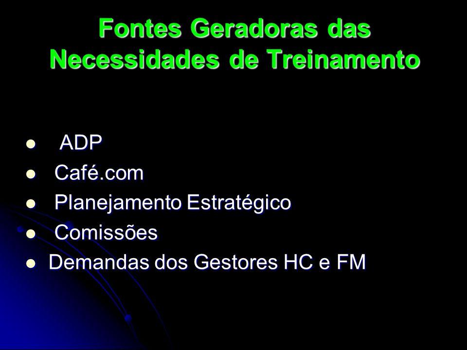 Fontes Geradoras das Necessidades de Treinamento ADP ADP Café.com Café.com Planejamento Estratégico Planejamento Estratégico Comissões Comissões Deman