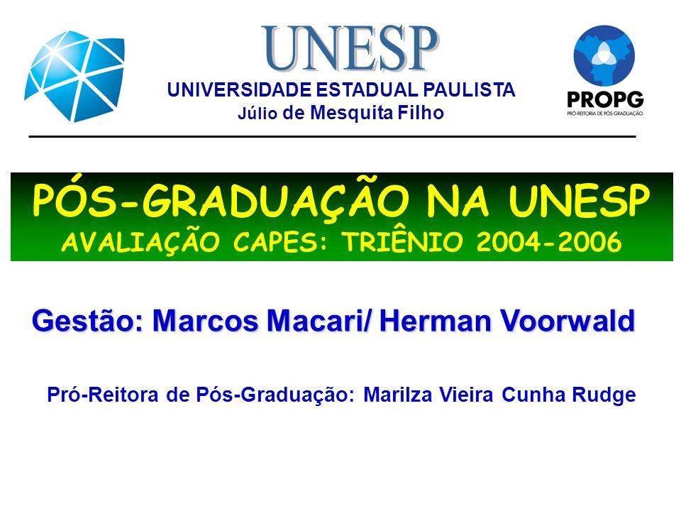 UNIVERSIDADE ESTADUAL PAULISTA Júlio de Mesquita Filho PÓS-GRADUAÇÃO NA UNESP AVALIAÇÃO CAPES: TRIÊNIO 2004-2006 Gestão: Marcos Macari/ Herman Voorwald Pró-Reitora de Pós-Graduação: Marilza Vieira Cunha Rudge