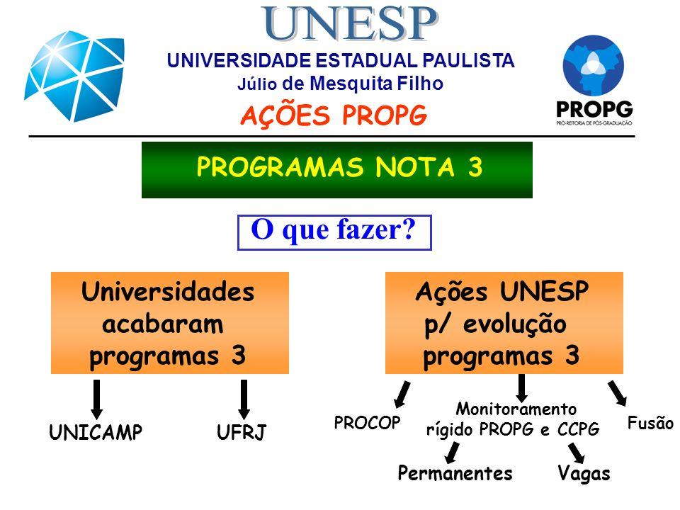 UNIVERSIDADE ESTADUAL PAULISTA Júlio de Mesquita Filho AÇÕES PROPG PROGRAMAS NOTA 3 O que fazer.