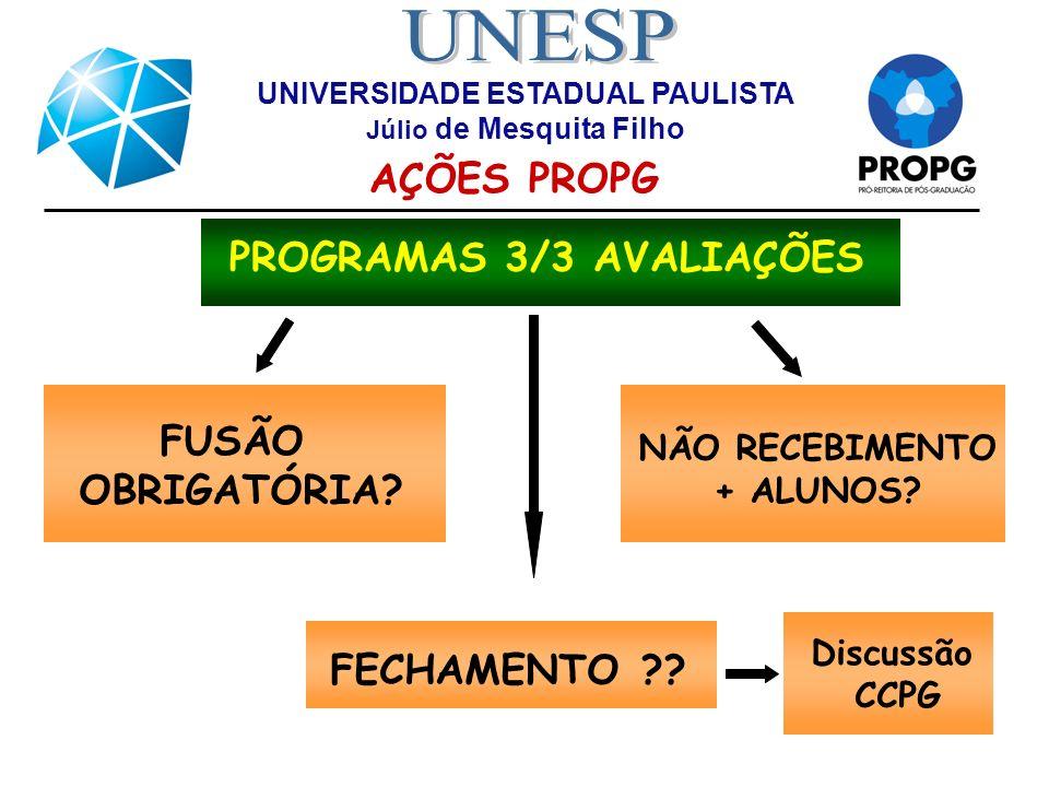 UNIVERSIDADE ESTADUAL PAULISTA Júlio de Mesquita Filho AÇÕES PROPG PROGRAMAS 3/3 AVALIAÇÕES FUSÃO OBRIGATÓRIA.