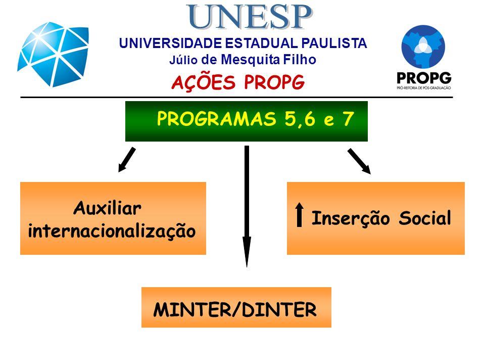 UNIVERSIDADE ESTADUAL PAULISTA Júlio de Mesquita Filho AÇÕES PROPG PROGRAMAS 5,6 e 7 Auxiliar internacionalização MINTER/DINTER Inserção Social