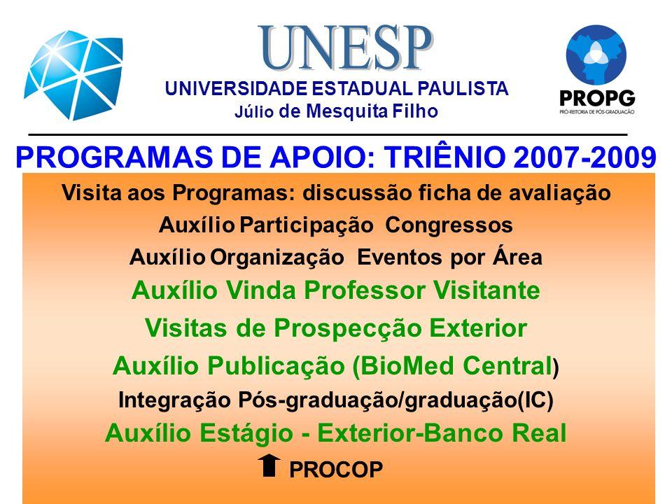 PROGRAMAS DE APOIO: TRIÊNIO 2007-2009 UNIVERSIDADE ESTADUAL PAULISTA Júlio de Mesquita Filho Visita aos Programas: discussão ficha de avaliação Auxíli