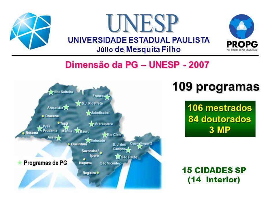 Dimensão da PG – UNESP - 2007 106 mestrados 84 doutorados 3 MP 109 programas 15 CIDADES SP (14 interior) UNIVERSIDADE ESTADUAL PAULISTA Júlio de Mesquita Filho