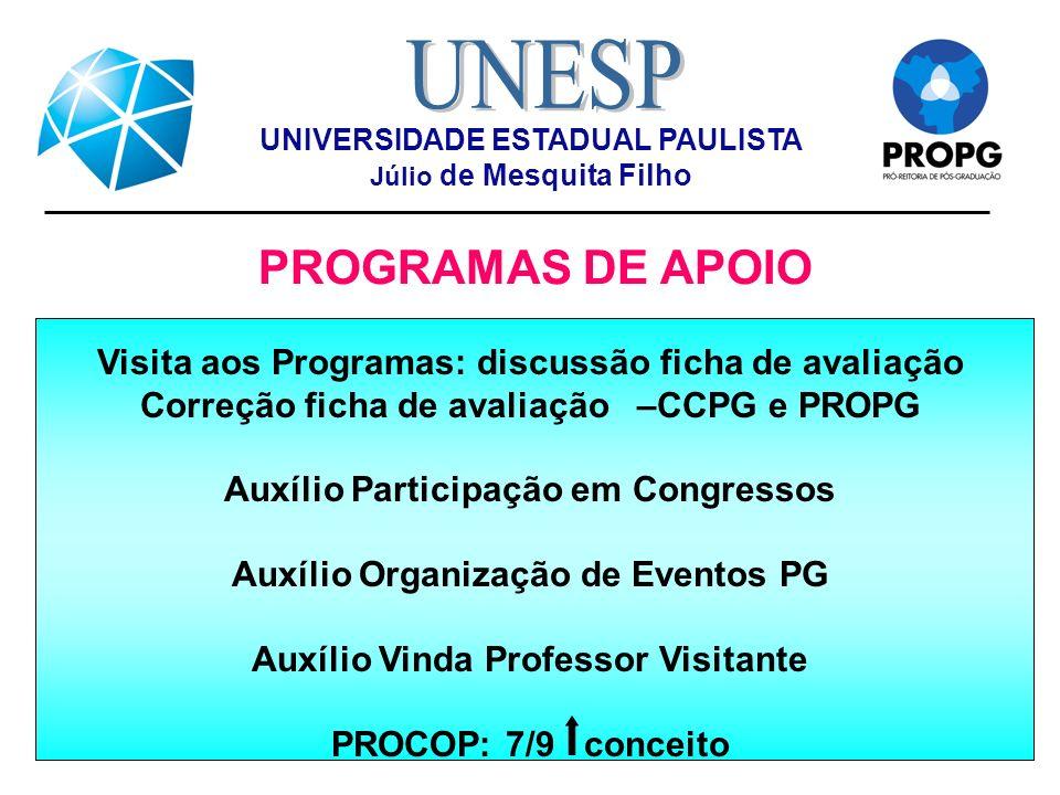 PROGRAMAS DE APOIO UNIVERSIDADE ESTADUAL PAULISTA Júlio de Mesquita Filho Visita aos Programas: discussão ficha de avaliação Correção ficha de avaliaç