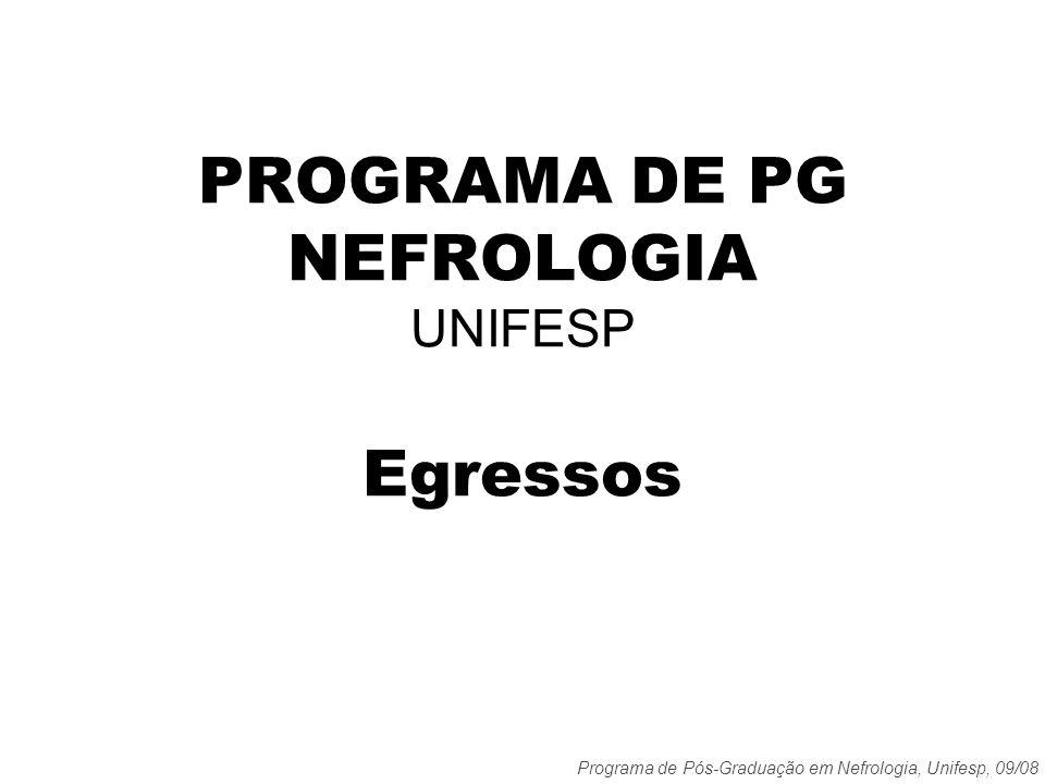Programa de Pós-Graduação em Nefrologia, Unifesp, 09/08 PROGRAMA DE PG NEFROLOGIA UNIFESP Egressos