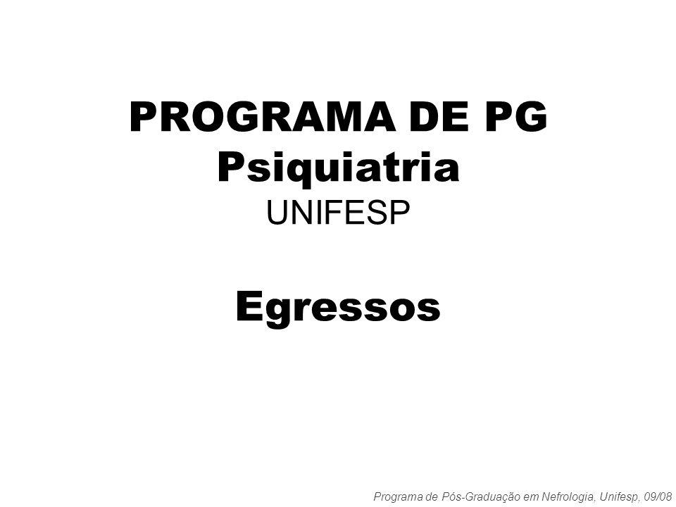 Programa de Pós-Graduação em Nefrologia, Unifesp, 09/08 PROGRAMA DE PG Psiquiatria UNIFESP Egressos