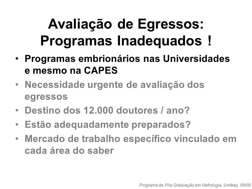 Programa de Pós-Graduação em Nefrologia, Unifesp, 09/08 Perfil do Egresso USP-Fármacos e Medicamentos 1972-2007 Abdalla DSP (2007) RegiãoSudeste 189 Egressos
