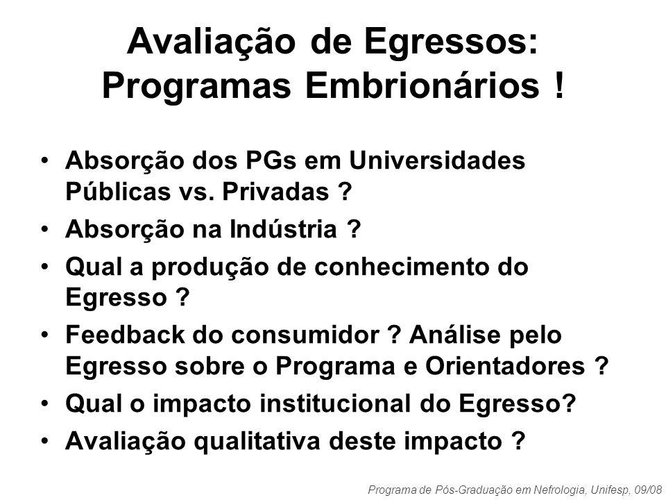 Programa de Pós-Graduação em Nefrologia, Unifesp, 09/08 Avaliação de Egressos: Programas Embrionários ! Absorção dos PGs em Universidades Públicas vs.