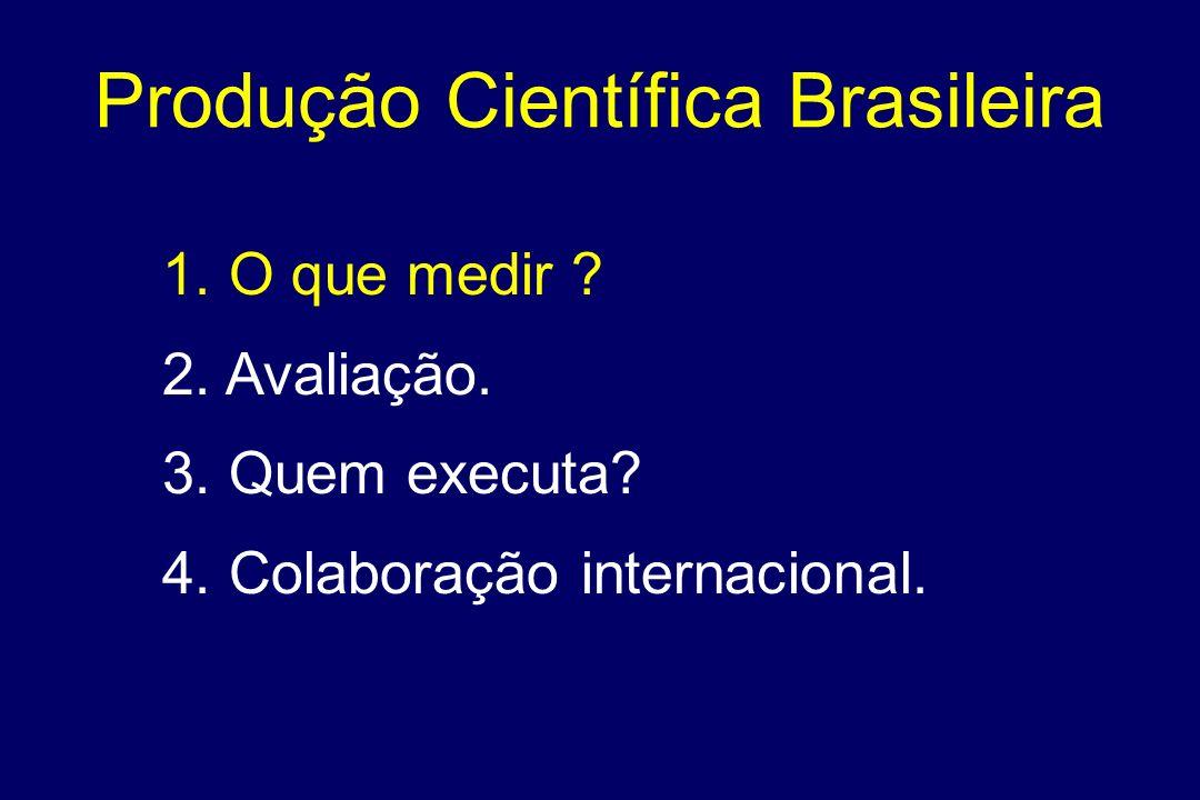 Produção Científica Brasileira 1. O que medir ? 2. Avaliação. 3. Quem executa? 4. Colaboração internacional.