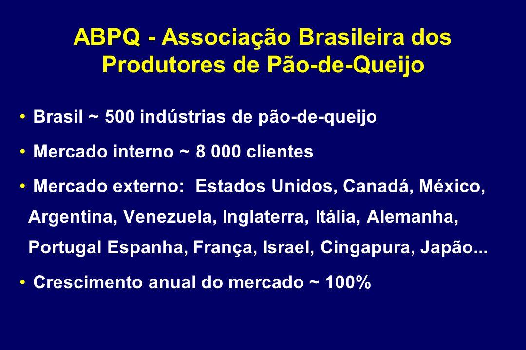ABPQ ABPQ - Associação Brasileira dos Produtores de Pão-de-Queijo Brasil ~ 500 indústrias de pão-de-queijo Mercado interno ~ 8 000 clientes Mercado ex