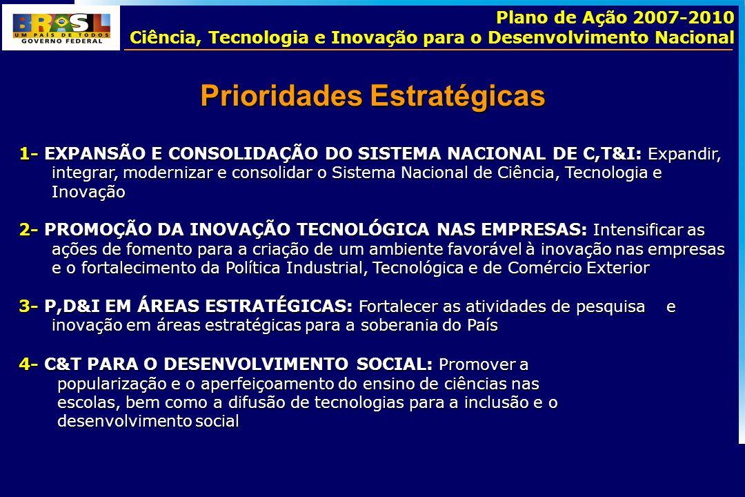 Plano de Ação 2007-2010 Ciência, Tecnologia e Inovação para o Desenvolvimento Nacional 1- EXPANSÃO E CONSOLIDAÇÃO DO SISTEMA NACIONAL DE C,T&I: Expand