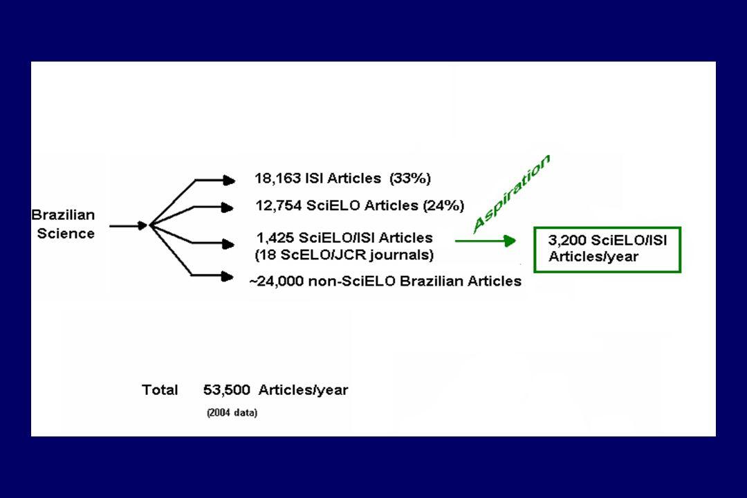 Cronograma Presentemente há 16 Fundos Setoriais, sendo 14 relativos a setores específicos e dois transversais.