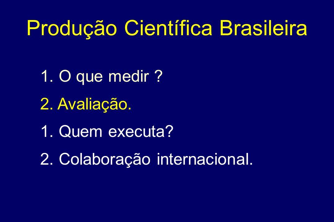 Produção Científica Brasileira 1. O que medir ? 2. Avaliação. 1. Quem executa? 2. Colaboração internacional.