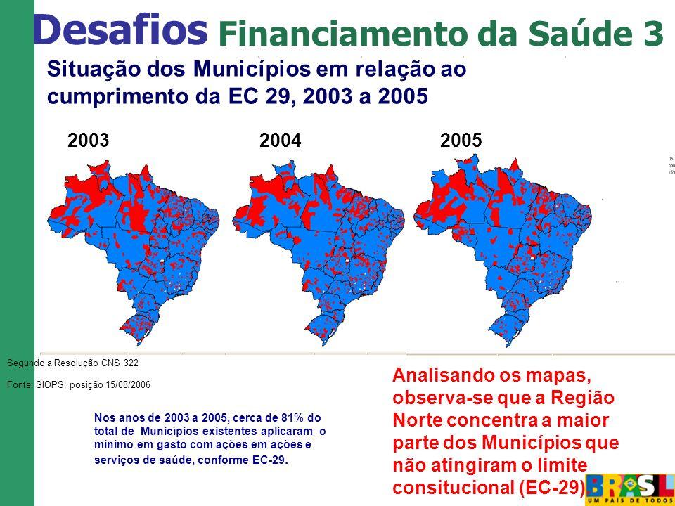 Situação dos Municípios em relação ao cumprimento da EC 29, 2003 a 2005 Segundo a Resolução CNS 322 Fonte: SIOPS; posição 15/08/2006 Nos anos de 2003