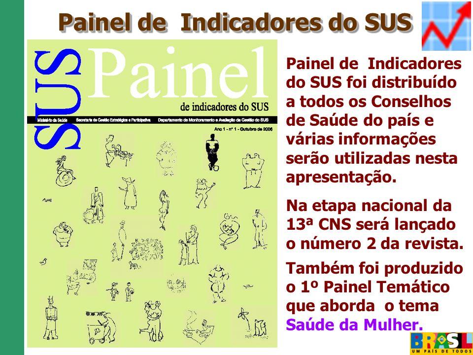 Painel de Indicadores do SUS Painel de Indicadores do SUS foi distribuído a todos os Conselhos de Saúde do país e várias informações serão utilizadas