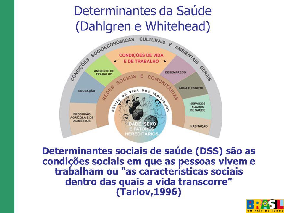 Determinantes da Saúde (Dahlgren e Whitehead) Determinantes sociais de saúde (DSS) são as condições sociais em que as pessoas vivem e trabalham ou