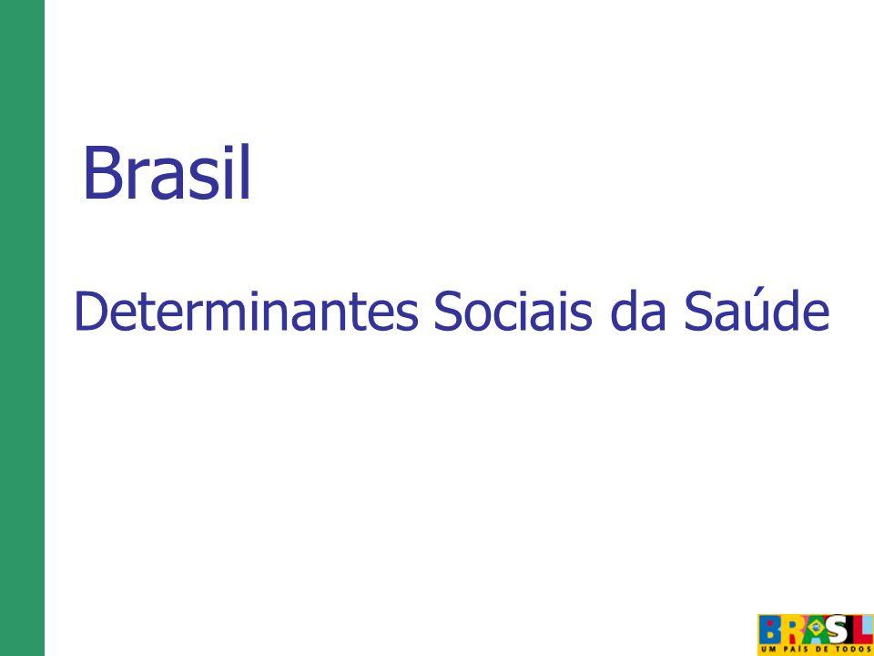 Determinantes Sociais da Saúde Brasil