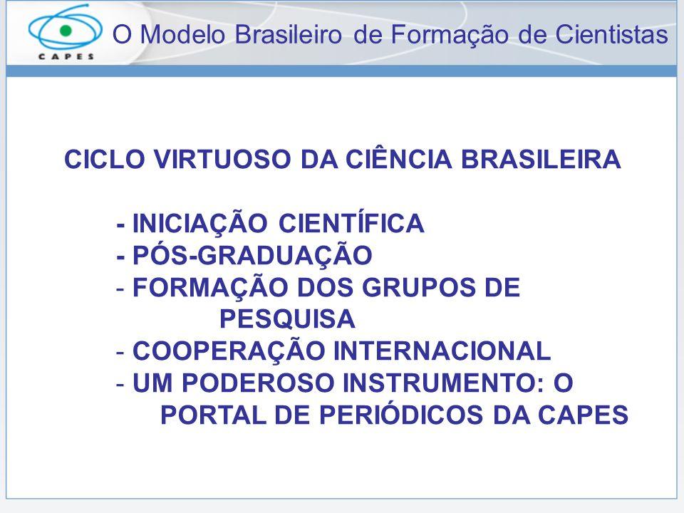 CICLO VIRTUOSO DA CIÊNCIA BRASILEIRA - INICIAÇÃO CIENTÍFICA - PÓS-GRADUAÇÃO - FORMAÇÃO DOS GRUPOS DE PESQUISA - COOPERAÇÃO INTERNACIONAL - UM PODEROSO INSTRUMENTO: O PORTAL DE PERIÓDICOS DA CAPES O Modelo Brasileiro de Formação de Cientistas