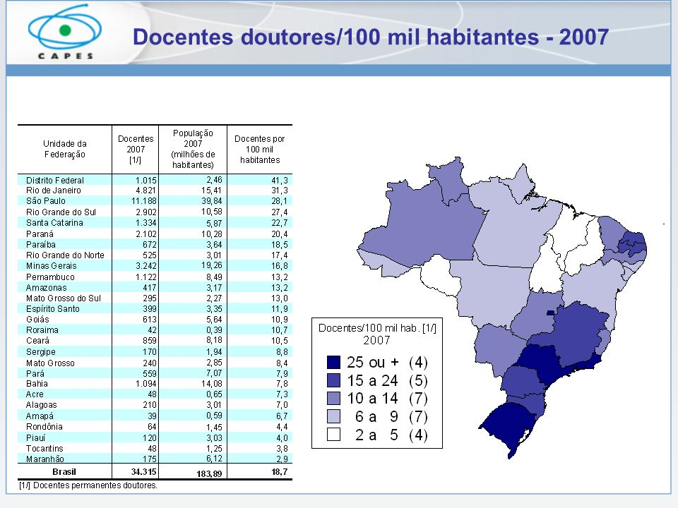 Docentes doutores/100 mil habitantes - 2007