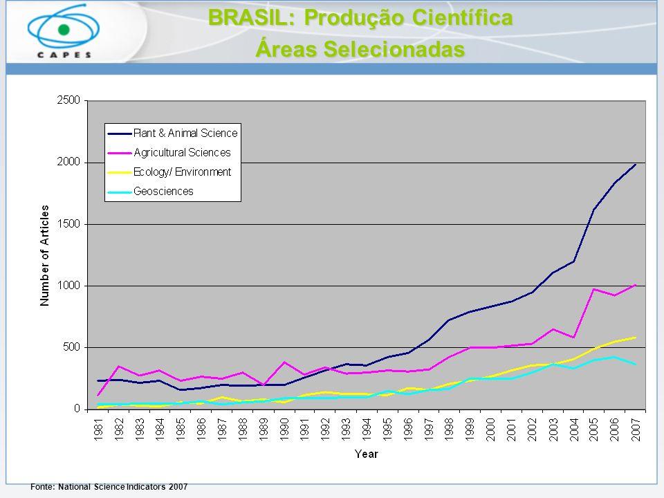BRASIL: Produção Científica Áreas Selecionadas