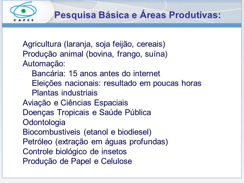 Pesquisa Básica e Áreas Produtivas: Agricultura (laranja, soja feijão, cereais) Produção animal (bovina, frango, suína) Automação: Bancária: 15 anos a