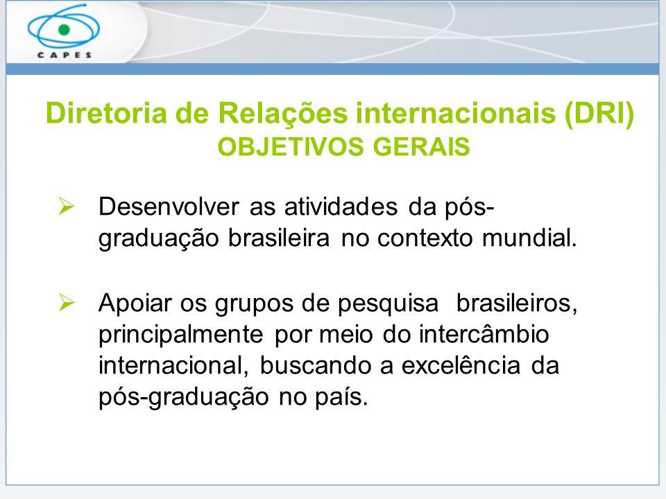 Diretoria de Relações internacionais (DRI) OBJETIVOS GERAIS Desenvolver as atividades da pós- graduação brasileira no contexto mundial. Apoiar os grup