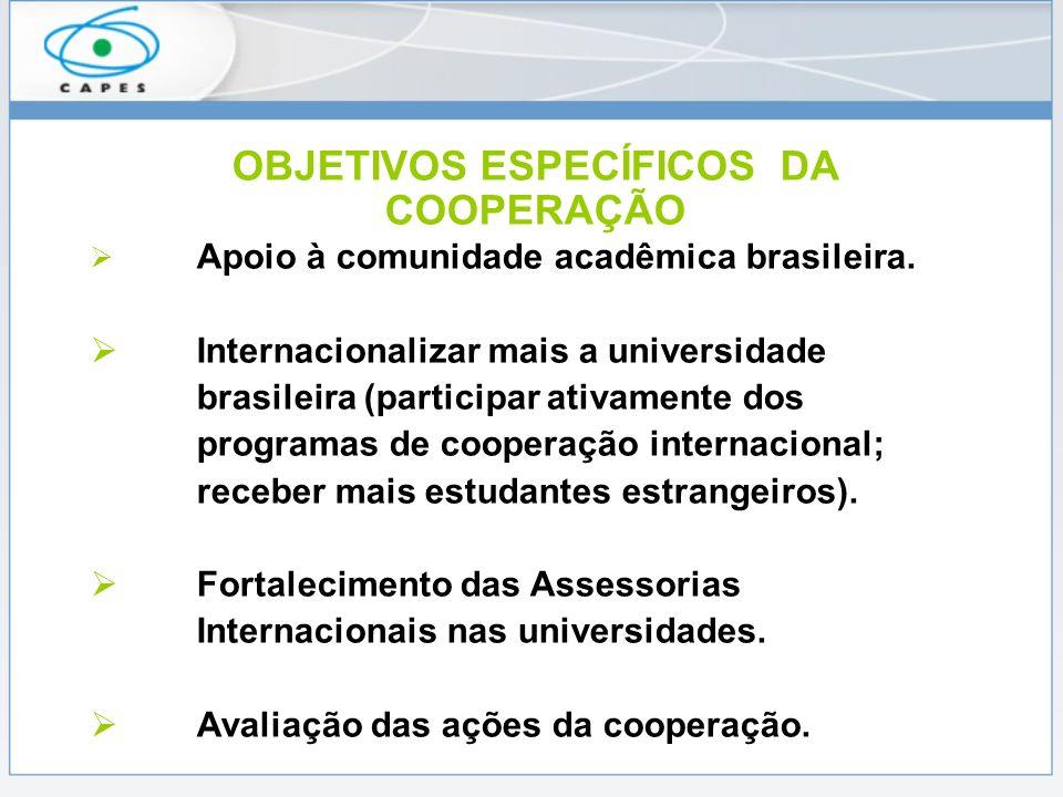 OBJETIVOS ESPECÍFICOS DA COOPERAÇÃO Apoio à comunidade acadêmica brasileira. Internacionalizar mais a universidade brasileira (participar ativamente d