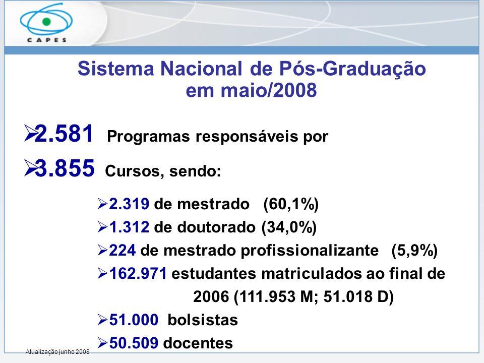Sistema Nacional de Pós-Graduação em maio/2008 2.581 Programas responsáveis por 3.855 Cursos, sendo: 2.319 de mestrado (60,1%) 1.312 de doutorado (34,0%) 224 de mestrado profissionalizante (5,9%) 162.971 estudantes matriculados ao final de 2006 (111.953 M; 51.018 D) 51.000 bolsistas 50.509 docentes Atualização junho 2008