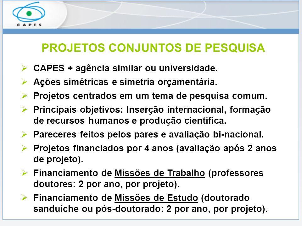 PROJETOS CONJUNTOS DE PESQUISA CAPES + agência similar ou universidade.
