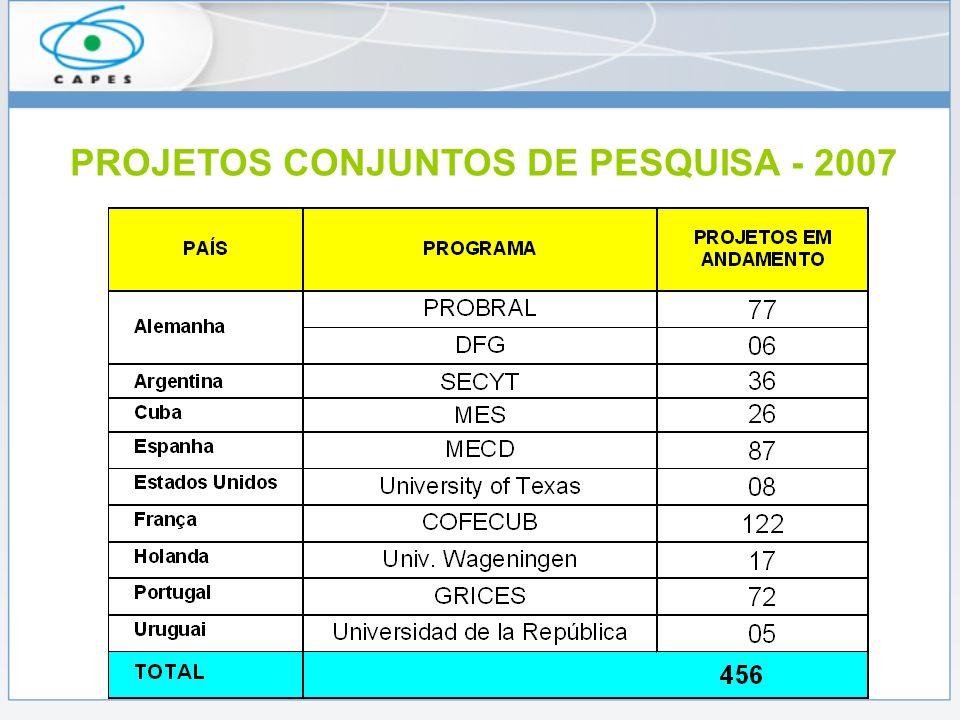 PROJETOS CONJUNTOS DE PESQUISA - 2007