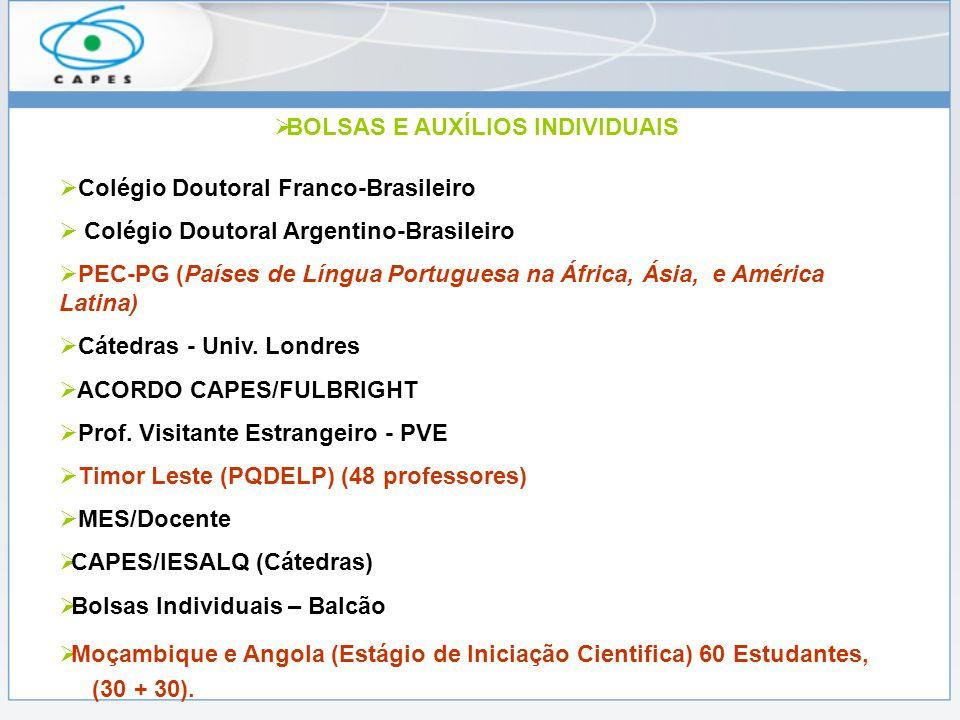 BOLSAS E AUXÍLIOS INDIVIDUAIS Colégio Doutoral Franco-Brasileiro Colégio Doutoral Argentino-Brasileiro PEC-PG (Países de Língua Portuguesa na África, Ásia, e América Latina) Cátedras - Univ.