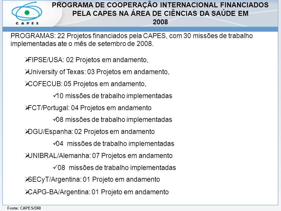 PROGRAMA DE COOPERAÇÃO INTERNACIONAL FINANCIADOS PELA CAPES NA ÁREA DE CIÊNCIAS DA SAÚDE EM 2008 Fonte: CAPES/DRI PROGRAMAS: 22 Projetos financiados pela CAPES, com 30 missões de trabalho implementadas ate o mês de setembro de 2008.