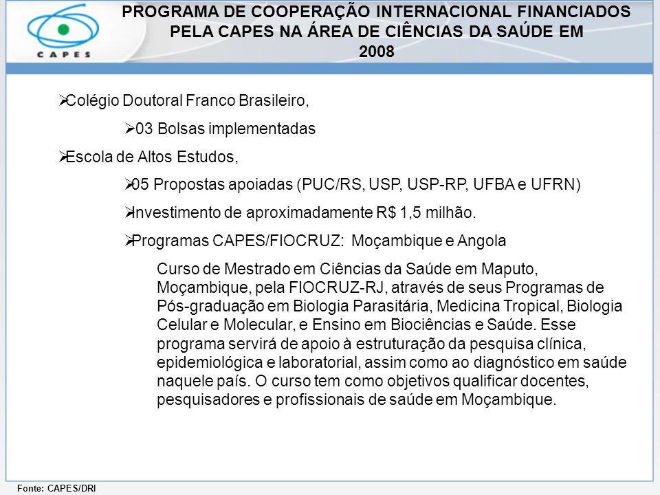 PROGRAMA DE COOPERAÇÃO INTERNACIONAL FINANCIADOS PELA CAPES NA ÁREA DE CIÊNCIAS DA SAÚDE EM 2008 Colégio Doutoral Franco Brasileiro, 03 Bolsas impleme