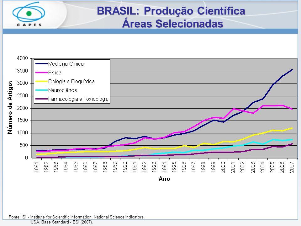 BRASIL: Produção Científica Áreas Selecionadas Áreas Selecionadas Fonte: ISI - Institute for Scientific Information. National Science Indicators, USA.