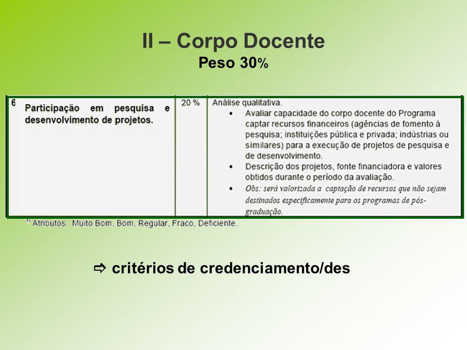 critérios de credenciamento/des