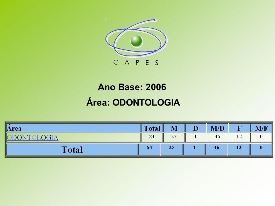 Ano Base: 2006 Área: ODONTOLOGIA