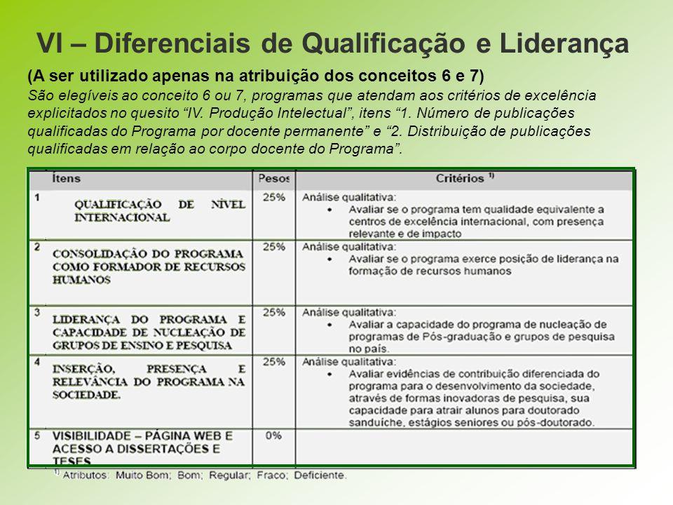 VI – Diferenciais de Qualificação e Liderança (A ser utilizado apenas na atribuição dos conceitos 6 e 7) São elegíveis ao conceito 6 ou 7, programas q