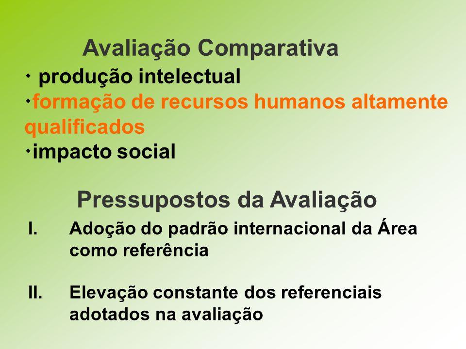Avaliação Comparativa produção intelectual formação de recursos humanos altamente qualificados impacto social I.Adoção do padrão internacional da Área