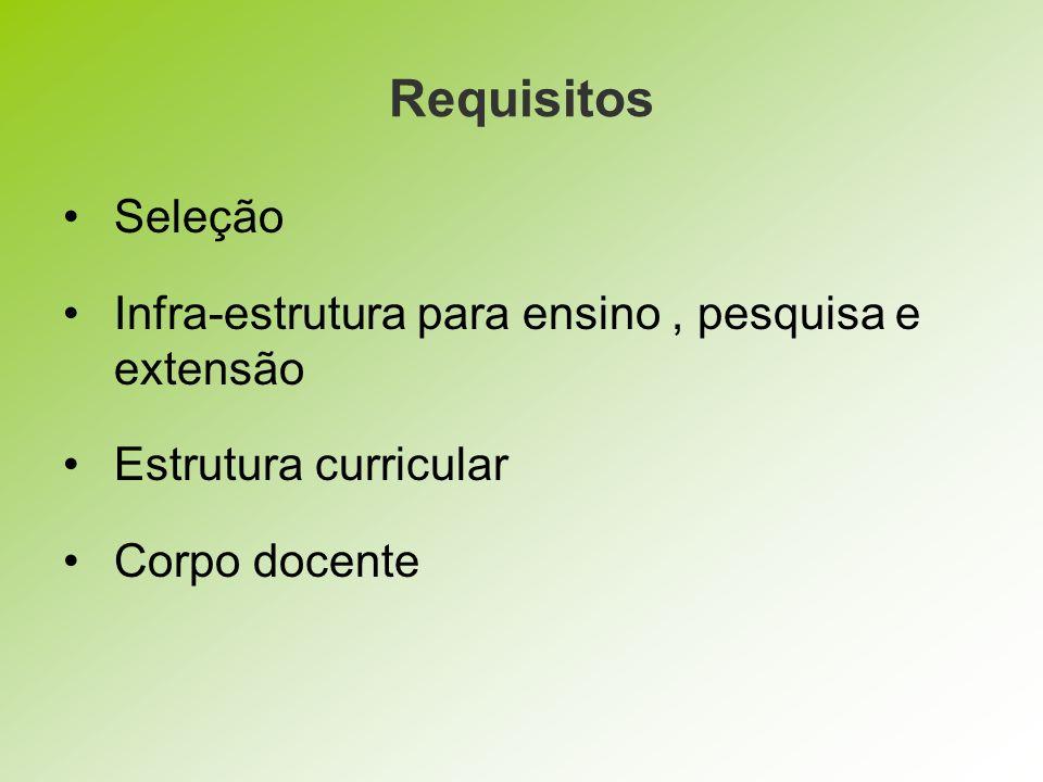 Estrutura Curricular I.Integrar Disciplinas, Linhas, Projetos II.Atualização estrutura curricular III.*Metodologia de ensino II, Modelos de estudo, Bioestatística II IV.Diferenciação em relação a estrutura curricular da especialização
