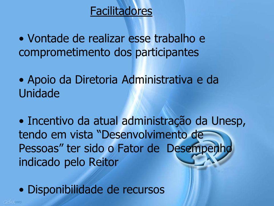 Facilitadores Vontade de realizar esse trabalho e comprometimento dos participantes Apoio da Diretoria Administrativa e da Unidade Incentivo da atual