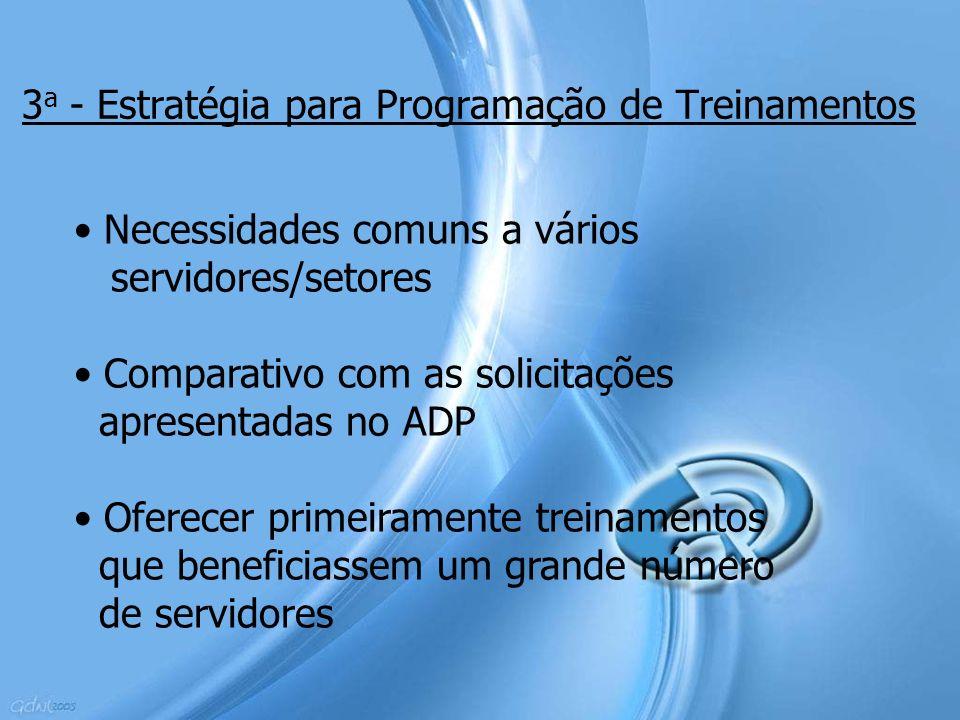 3 a - Estratégia para Programação de Treinamentos Necessidades comuns a vários servidores/setores Comparativo com as solicitações apresentadas no ADP